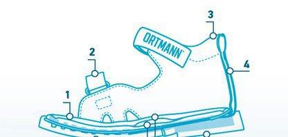 ORTMANN Kids – новый стандарт здоровья детских ног. Узнайте больше